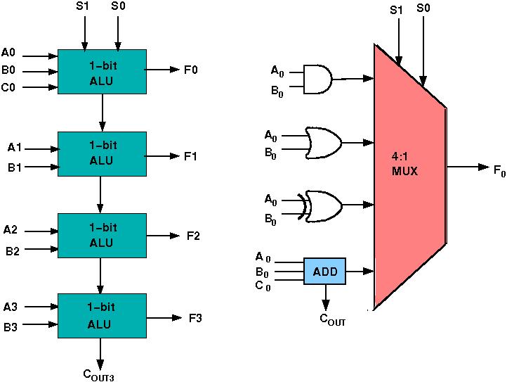 Virtual LabsVirtual Lab IITKGP